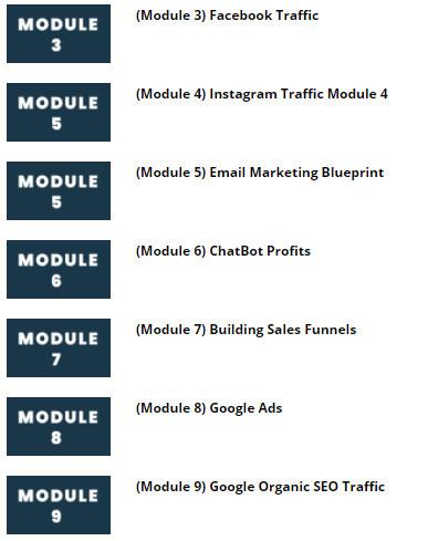 Dropshipping Benefit of Marketing Methods
